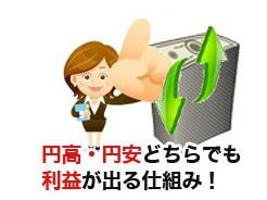 円高・円安とは?